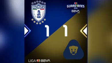 Photo of Termina la Jornada 15 de la Liga MX, así sería la Liguilla en este momento