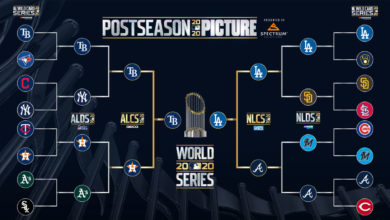 Photo of ¡Serie Mundial de la MLB inédita: Tampa Bay Rays vs Los Angeles Dogers!